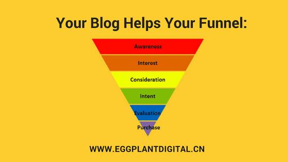 blogfunnel2